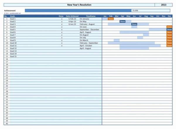 Golf Clash Club Spreadsheet Intended For Golf Clash Club Stats Spreadsheet – Spreadsheet Collections