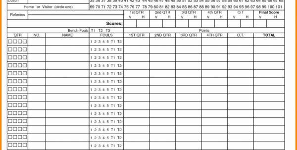 Golf Clash Club Spreadsheet Pertaining To Golf Clash Club Stats Spreadsheet  Aljererlotgd