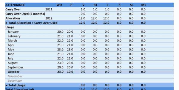 Golf Clash Club Spreadsheet Regarding Golf Clash Club Stats Spreadsheet New Excel Template Awesome Unique