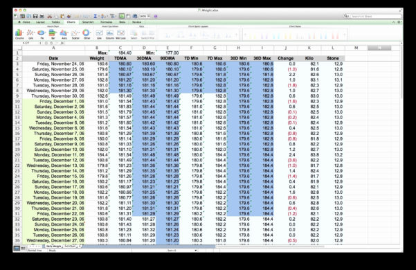 Golf Clash Spreadsheet Pertaining To Golf Clash Club Stats Spreadsheet Sheet Luxury Stat Documents Ideas