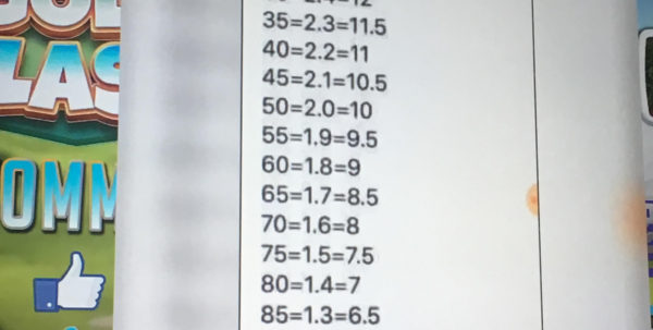 Golf Clash Spreadsheet With Regard To Golf Clash Wind Spreadsheet – Spreadsheet Collections