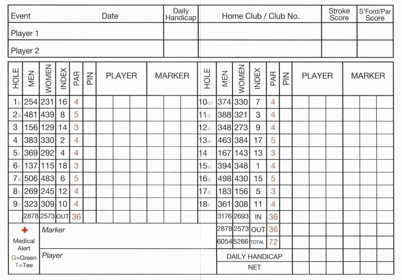 Golf Handicap Excel Spreadsheet In Golf Handicap Spreadsheet Of 30 Elegant Excel Golf League Handicap