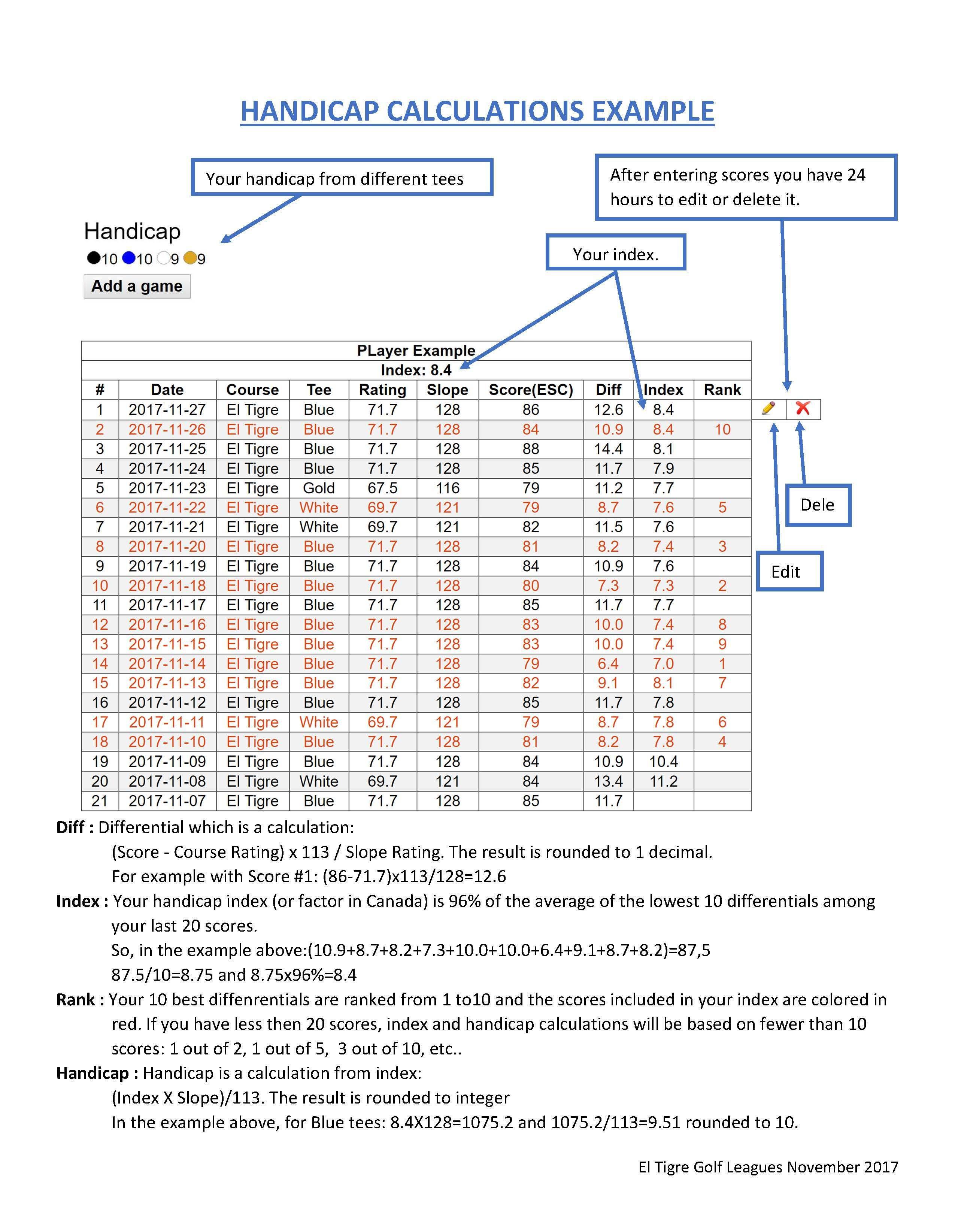Golf Handicap Excel Spreadsheet Inside Golf Skins Game Spreadsheet – Spreadsheet Collections