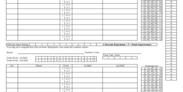 Golf Handicap Excel Spreadsheet Intended For Golf Handicap Excel Spreadsheet  Laobing Kaisuo