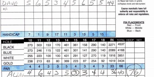 Golf Handicap Excel Spreadsheet Pertaining To Golf Stat Tracker Spreadsheet Free Sheet Lovely  Pywrapper