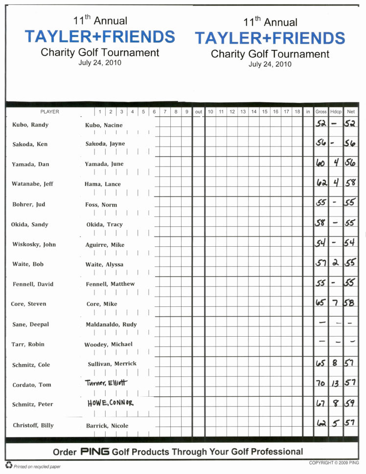 Golf Handicap Spreadsheet For Golf League Tracker Inspirational Golf Stat Tracker Spreadsheet