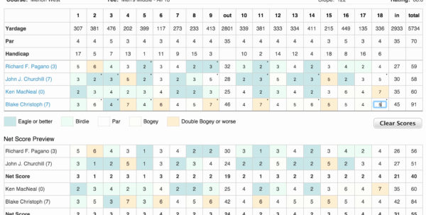 Golf League Handicap Spreadsheet In 50 Awesome Golf League Excel Spreadsheet  Document Ideas  Document