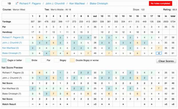 golf league handicap spreadsheet google spreadshee golf league handicap spreadsheet