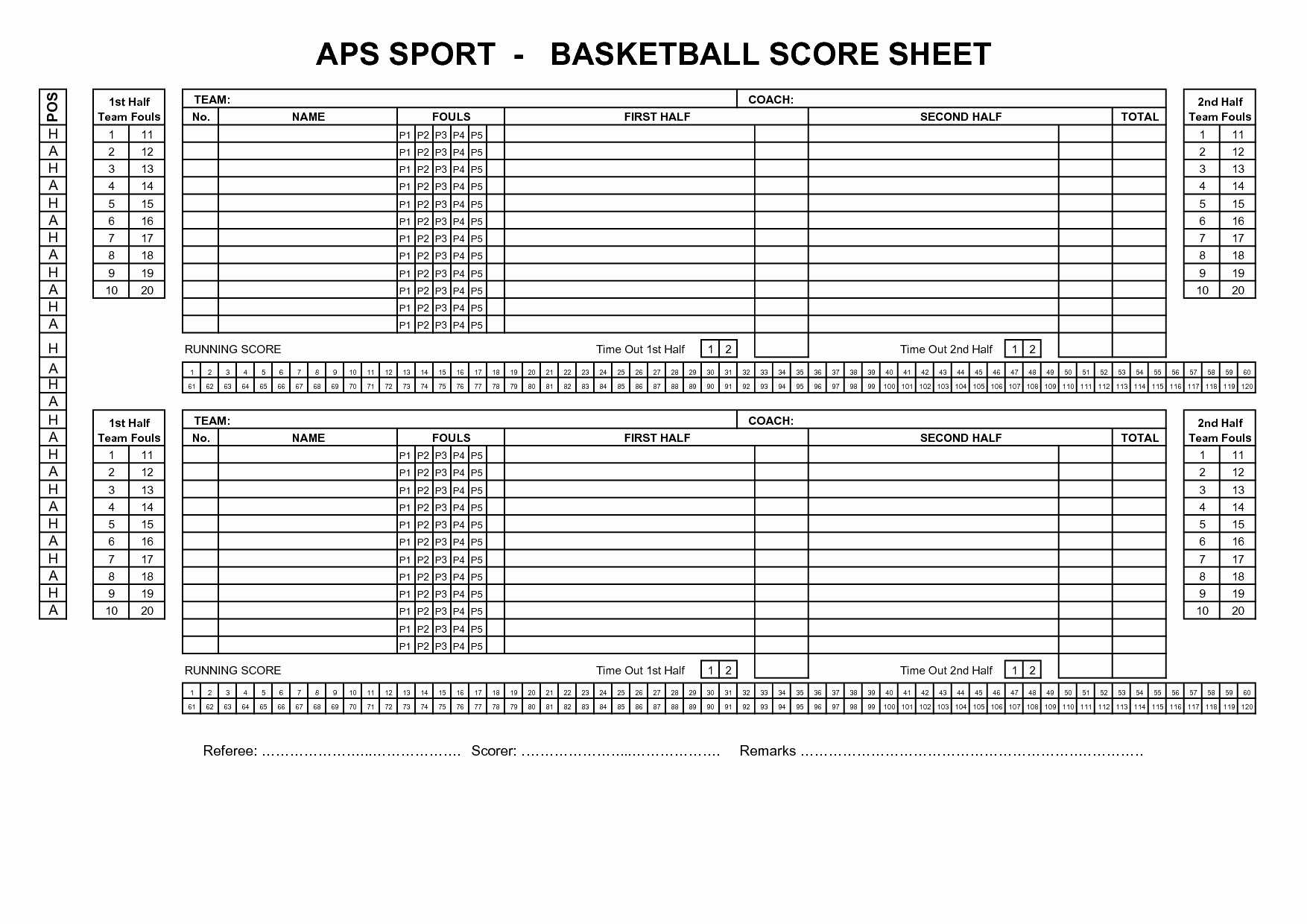 Golf League Handicap Spreadsheet With Regard To 8 Unique Golf League Handicap Spreadsheet  Twables.site