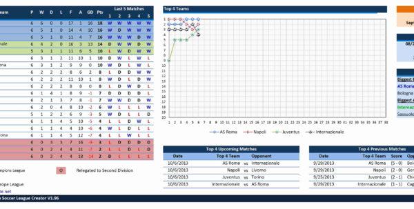 Golf League Spreadsheet For Sport Schedule Maker Resume Golf League Excel Spreadsheet Beautiful
