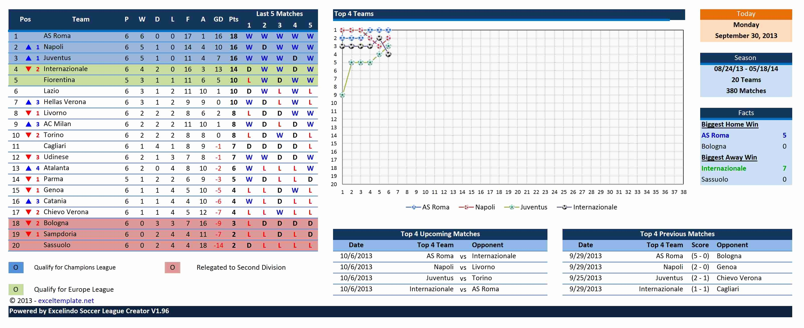 Golf League Spreadsheet For Sport Schedule Maker Resume Golf League Excel Spreadsheet Beautiful