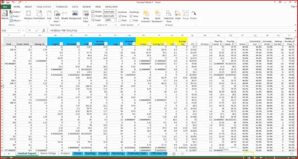 Golf League Spreadsheet Free With Regard To 70 Good Of Golf Stat Tracker Spreadsheet Free  Documents Library