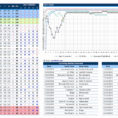 Golf Performance Analysis Spreadsheet Intended For 61 Lovely Photograph Of Golf League Spreadsheet  Natty Swanky
