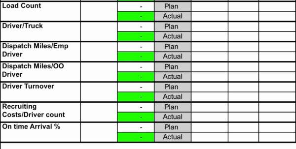 Golf Performance Analysis Spreadsheet Pertaining To 61 Lovely Photograph Of Golf League Spreadsheet  Natty Swanky