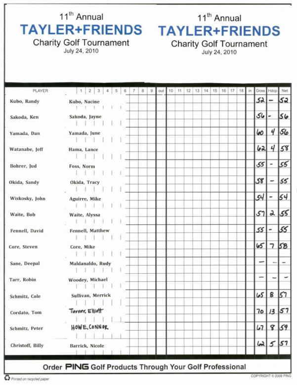 Golf Performance Analysis Spreadsheet With Golf Stat Tracker Spreadsheet Elegant Score Excel Unique Tracking