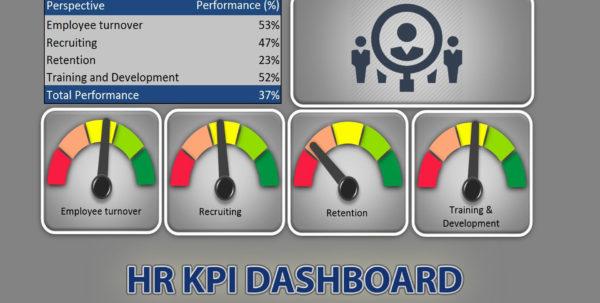 Golf Score Analysis Spreadsheet Pertaining To Kpi Scorecard Template Excel  Glendale Community Document Template