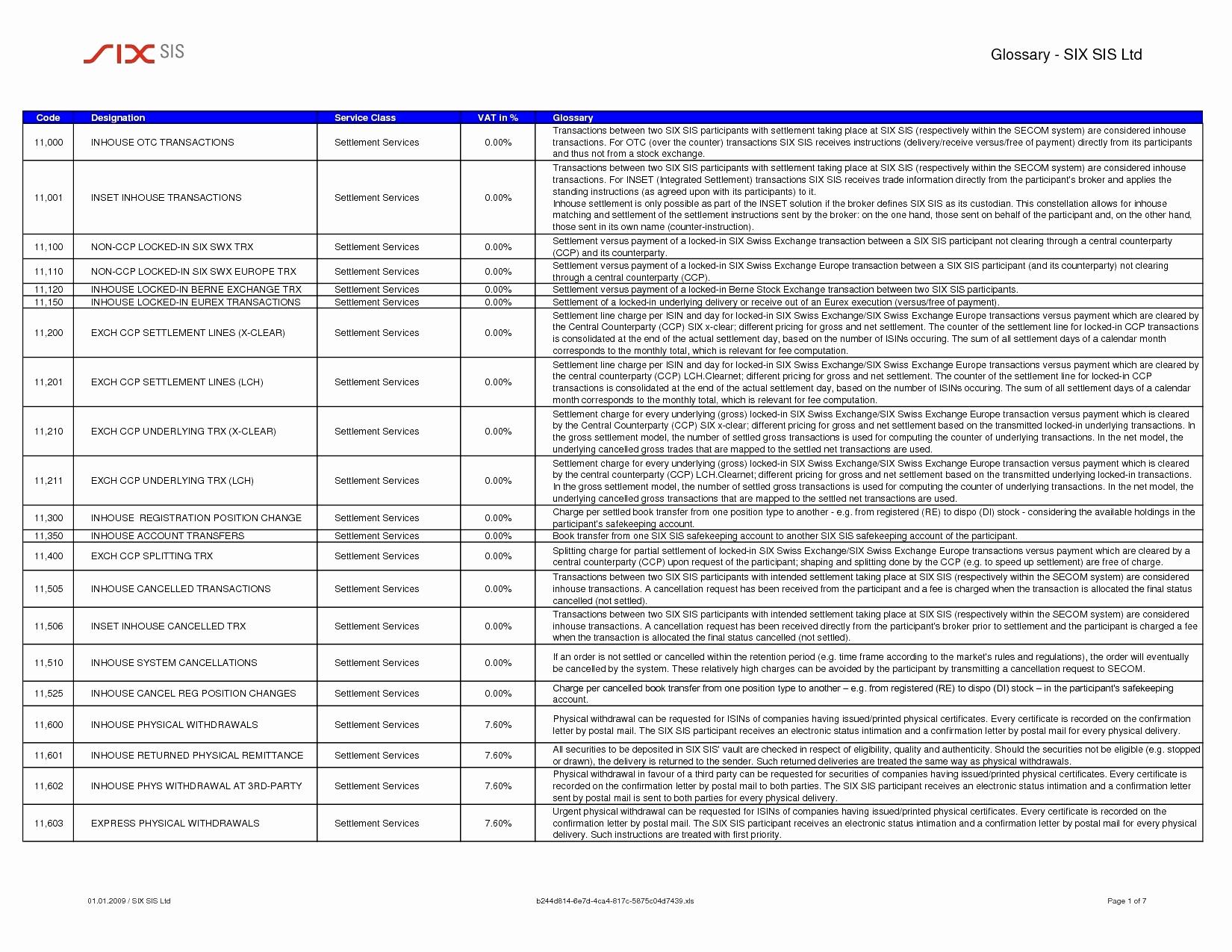 Golf Score Analysis Spreadsheet Within 50 Beautiful Golf Score Analysis Spreadsheet  Document Ideas