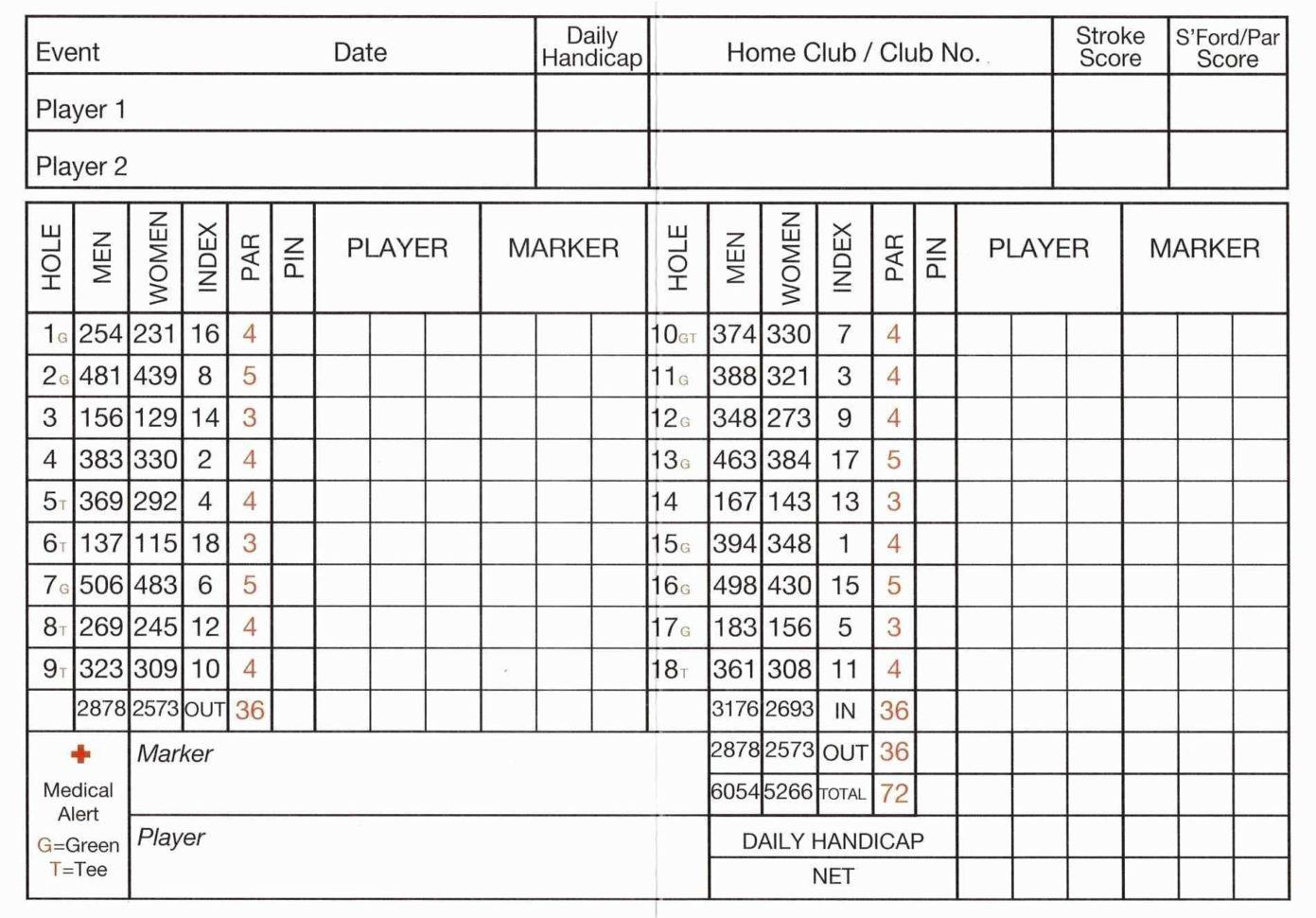 Golf Spreadsheet Template With Regard To Golf Handicap Spreadsheet Of 30 Elegant Excel Golf League Handicap