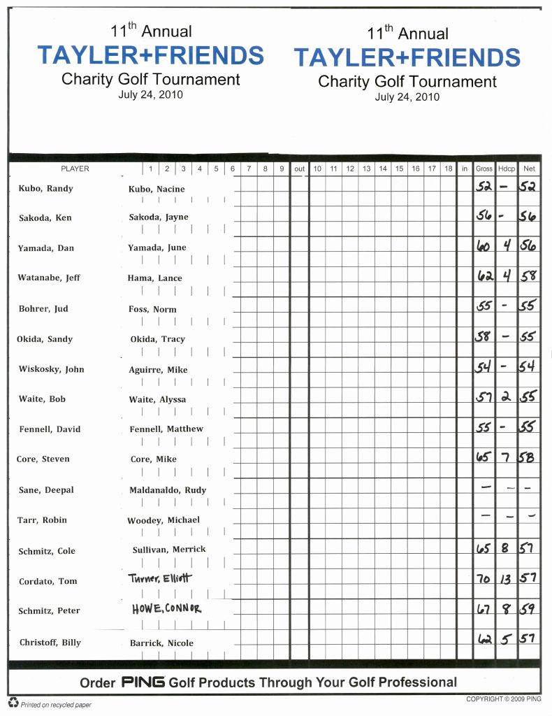 Golf Tournament Excel Spreadsheet In Golf Stat Tracker Spreadsheet Elegant Score Excel Unique Tracking