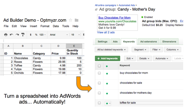 Google Adwords Spreadsheet Template Intended For Adwords  Optmyzr Adwords Scripts