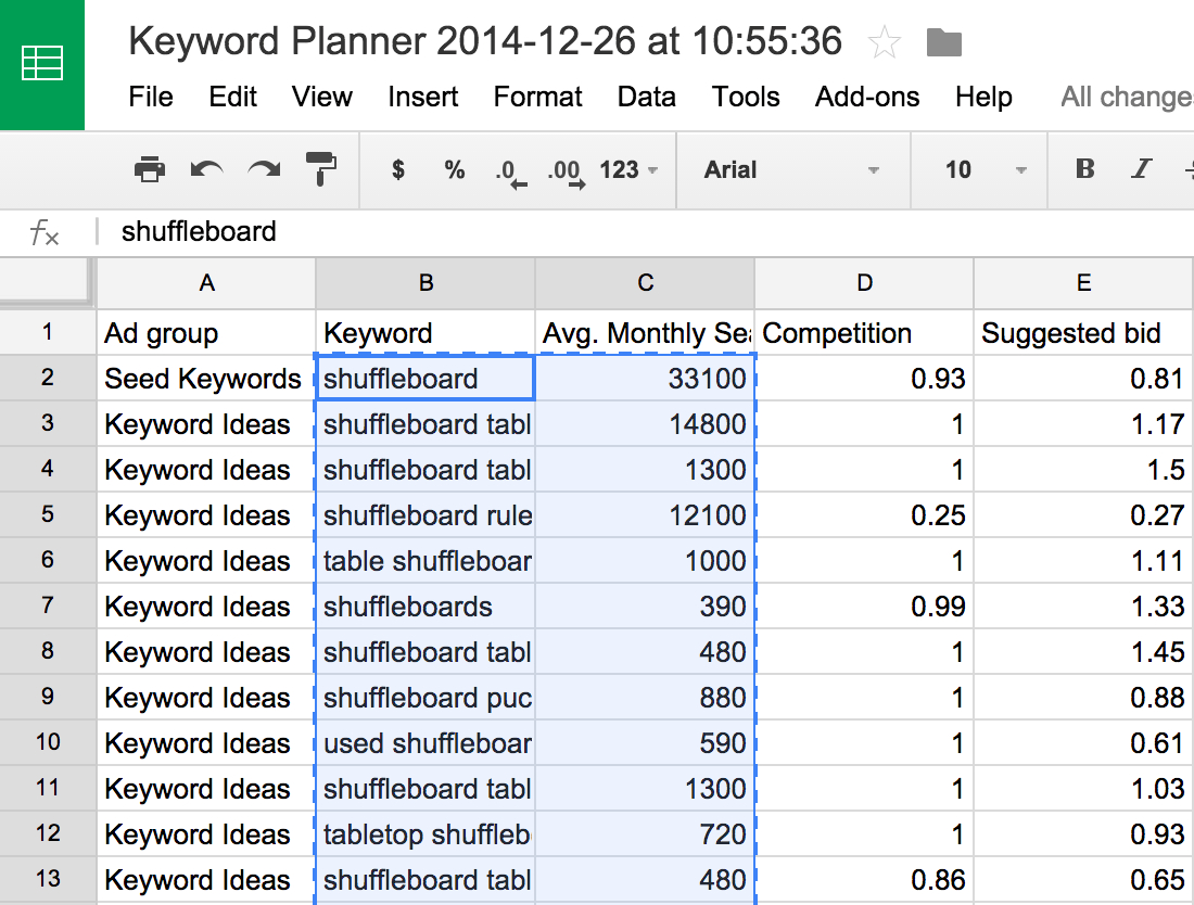 Google Adwords Spreadsheet Template Throughout How To Generate Dozens Of Blog Topics Ideas In Under 1 Hour