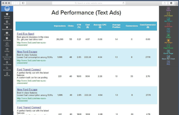 Google Adwords Spreadsheet Template Within Google Adwords Report Template  Report Garden