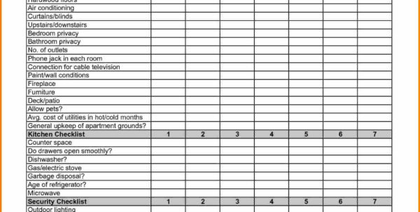 Google Budget Spreadsheet In Rental Income And Expenses Spreadsheet Google Spreadsheet Templates