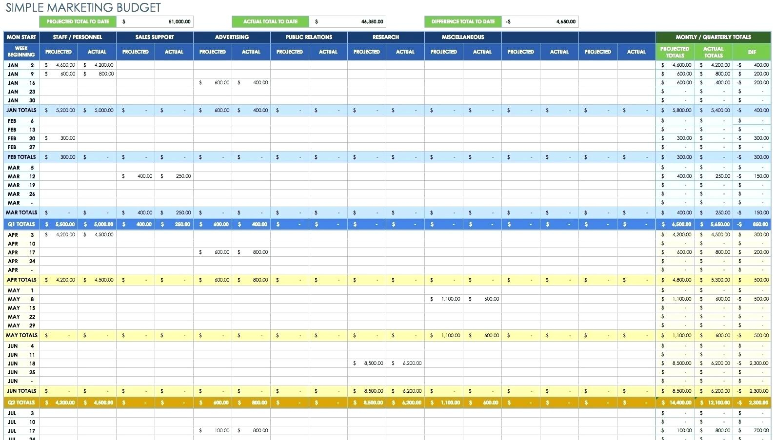 Google Budget Spreadsheet Inside Project Management Budget Tracking Template Google Spreadsheet