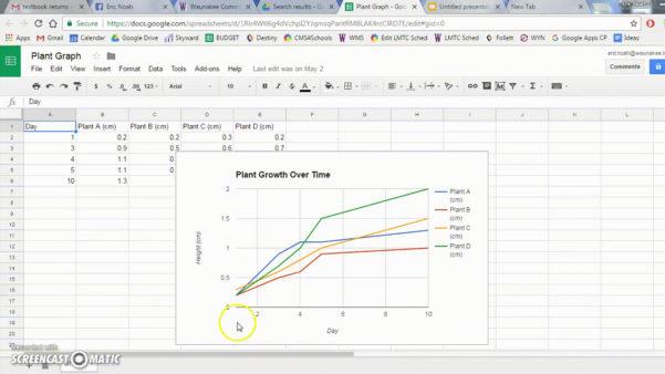 Google Budget Spreadsheet Intended For Google Spreadsheet Graph Amazing Budget Spreadsheet Excel Google