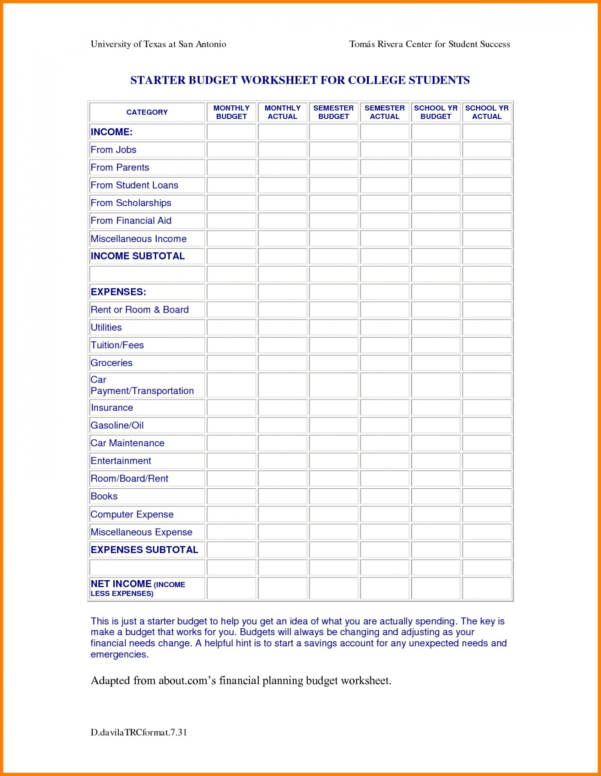 Google Budget Spreadsheet With 006 Template Ideas College Student Budget Spreadsheet Example Google