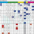 Google Docs Spreadsheet Rocket League Pertaining To Rocket League Item Spreadsheet Ps4 Worth Value Pc Prices  Askoverflow