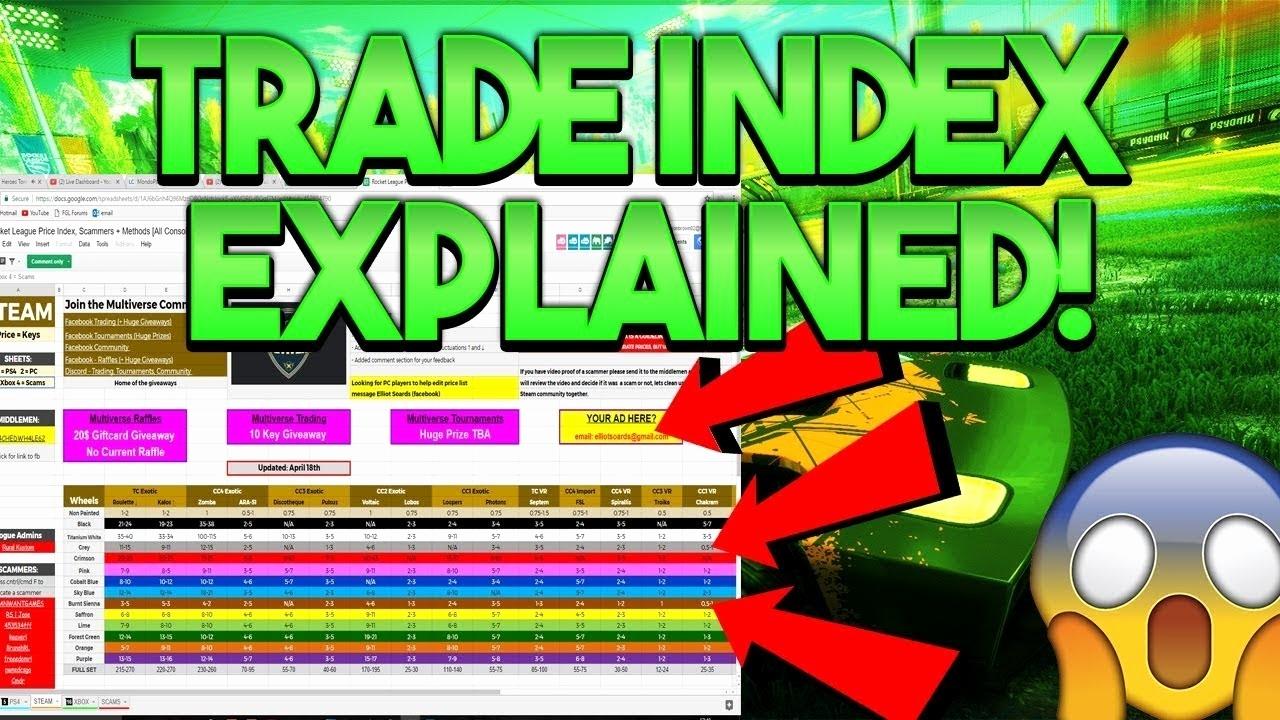 Google Docs Spreadsheet Rocket League Pertaining To Xboxocket League Prices Spreadsheet Fresh Guccisenmon Photograph One