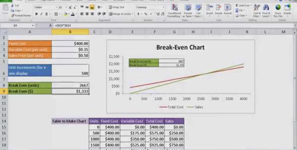 Google Docs Spreadsheet Rocket League Throughout Xboxocket League Prices Spreadsheet Fresh Guccisenmon Photograph One