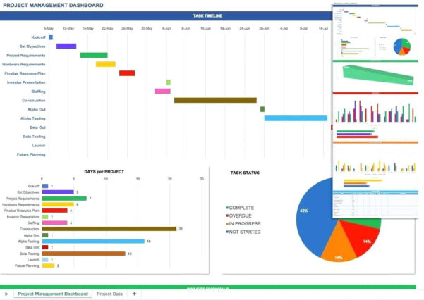 Google Docs Spreadsheet Templates Throughout Google Docs Project Management Template Google Docs Spreadsheet