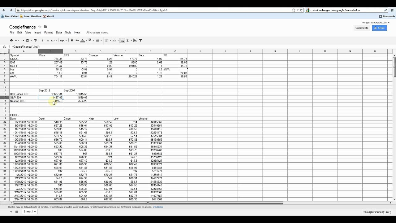 Google Finance Spreadsheet Template Within Google Finance Spreadsheet 2018 Google Spreadsheet Templates Online