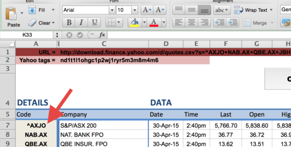 Google Finance Spreadsheet Template Within How To Import Share Price Data Into Excel  Market Index