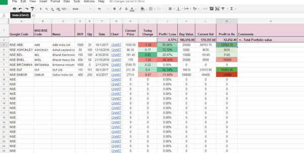 Google Finance Spreadsheet With Google Finance Data In Google Spreadsheet   Stock Curves