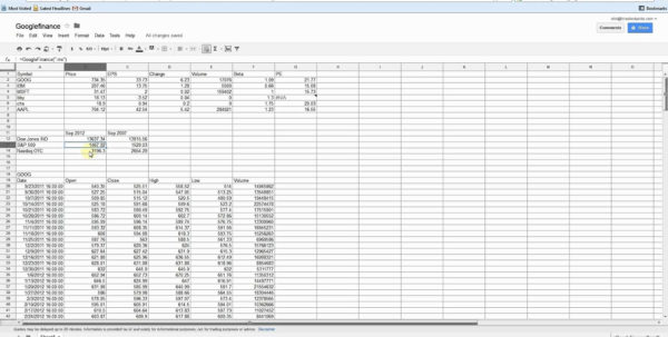 Google Finance Spreadsheet With Google Finance Spreadsheet Unique Spreadsheet For Mac Debt Snowball