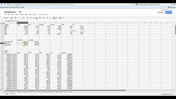 Google Finance Spreadsheet With Google Finance Spreadsheet Unique Spreadsheet For Mac Debt Snowball