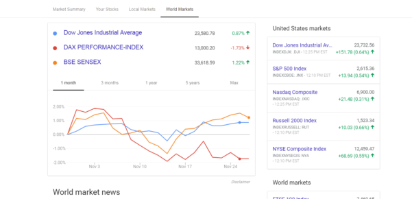 Google Finance Spreadsheet With Regard To Google Finance Update Helps You Follow Finances And Stocks