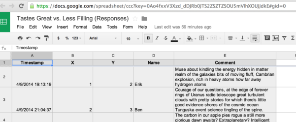 Google Form To Spreadsheet Regarding Fourscore