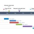 Google Online Spreadsheet With Gantt Charts In Google Docs