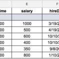 Google Salary Spreadsheet In How To Query Column Names In Google Spreadsheet Query Function