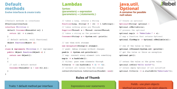 Google Spreadsheet Api Java Example Intended For Java 8 Best Practices Cheat Sheet  Zeroturnaround Zeroturnaround