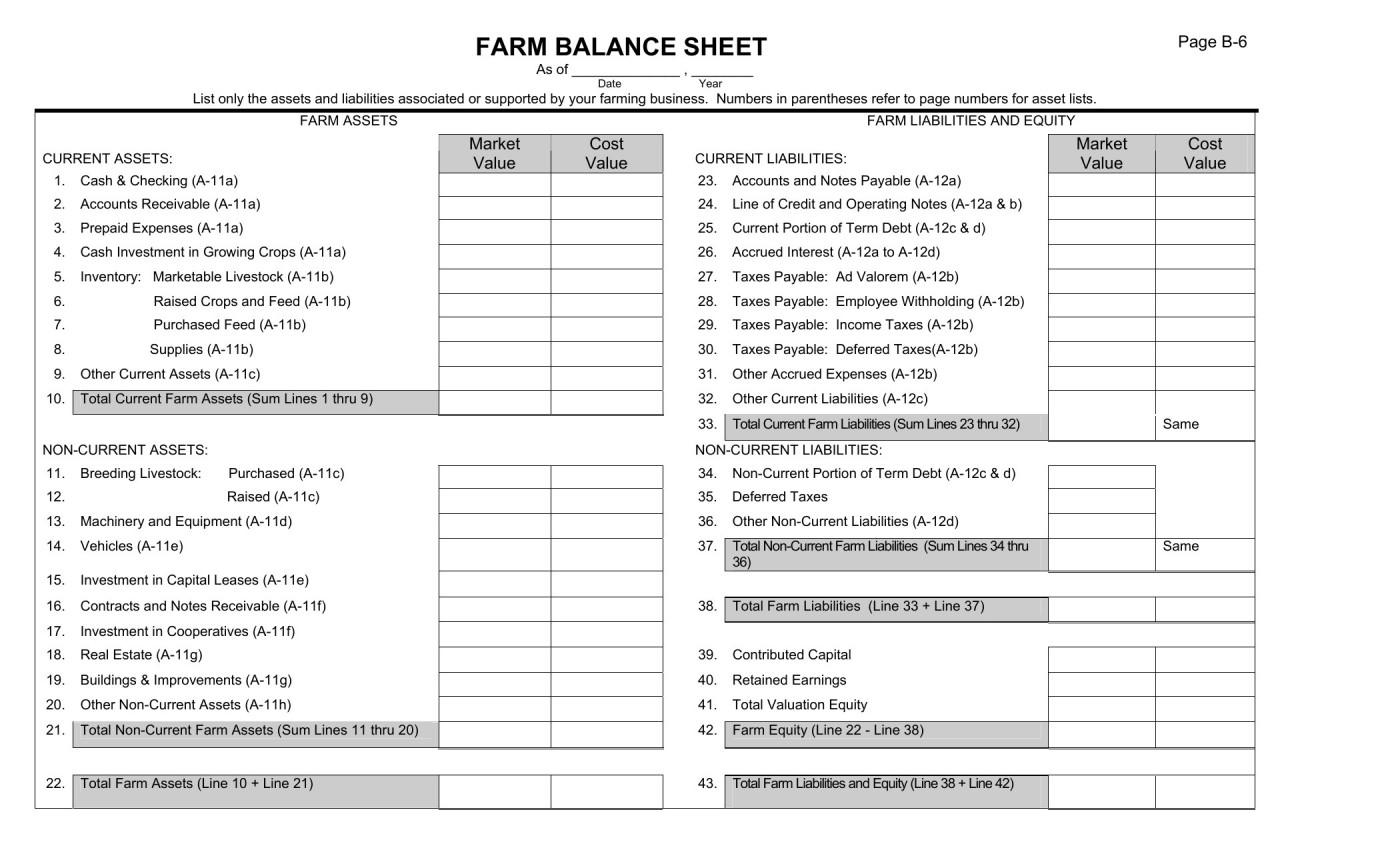 Google Spreadsheet Balance Sheet Template regarding 018 Balance Sheetse Personales Sheet Google Docs Account Spreadsheet