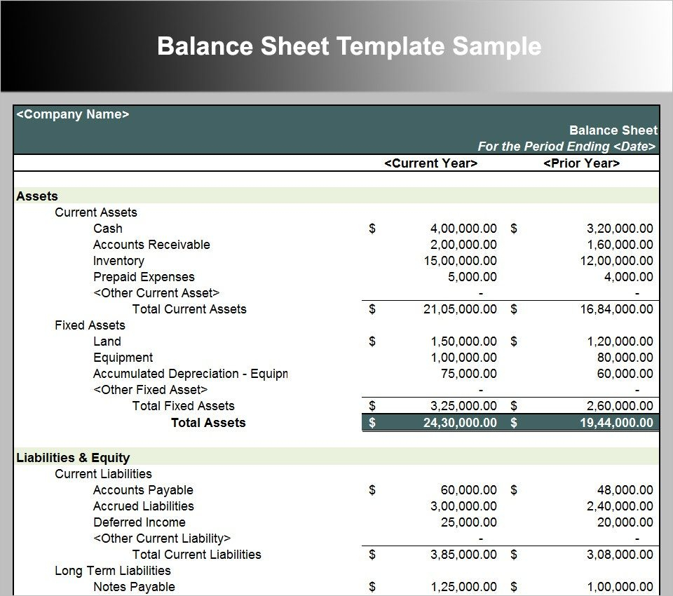 Google Spreadsheet Balance Sheet Template Regarding Balance Sheet Template Example For Restaurant Accounting Pdf Numbers