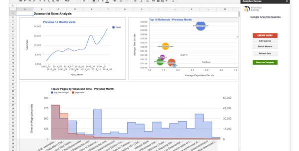 Google Spreadsheet Dashboard Inside Google Sheets Addon For Google Analytics Google Spreadsheet Dashboard Google Spreadsheet