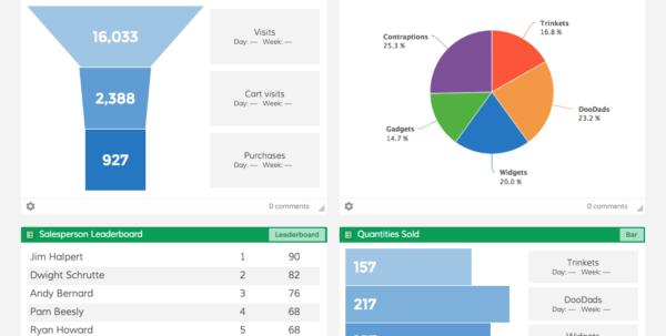 Google Spreadsheet Dashboard Template Intended For The Ultimate Google Sheets Dashboard  Dasheroo