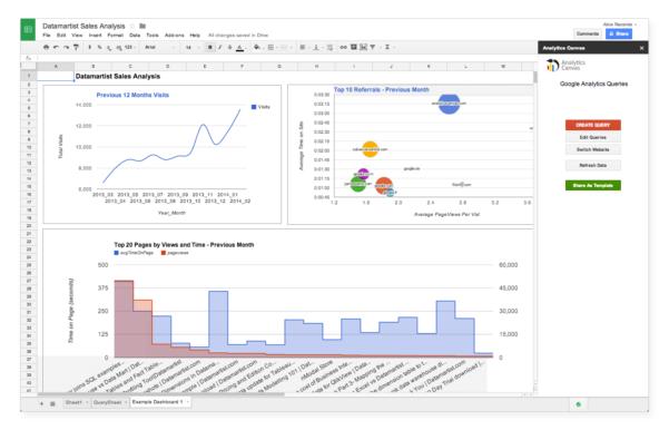 Google Spreadsheet Dashboard Template Pertaining To Google Sheets Addon For Google Analytics