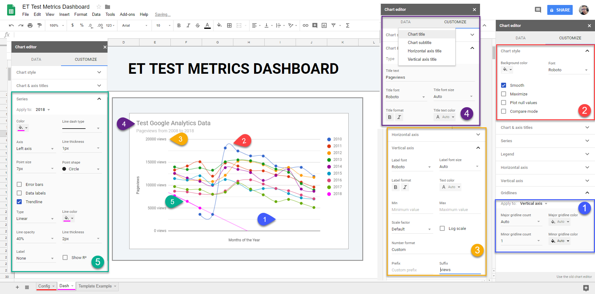 Google Spreadsheet Dashboard Template Regarding How To Use Google Sheets To Create A Metrics Dashboard For Your